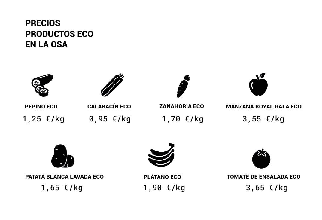 Precios de productos ecológicos en LA OSA Madrid