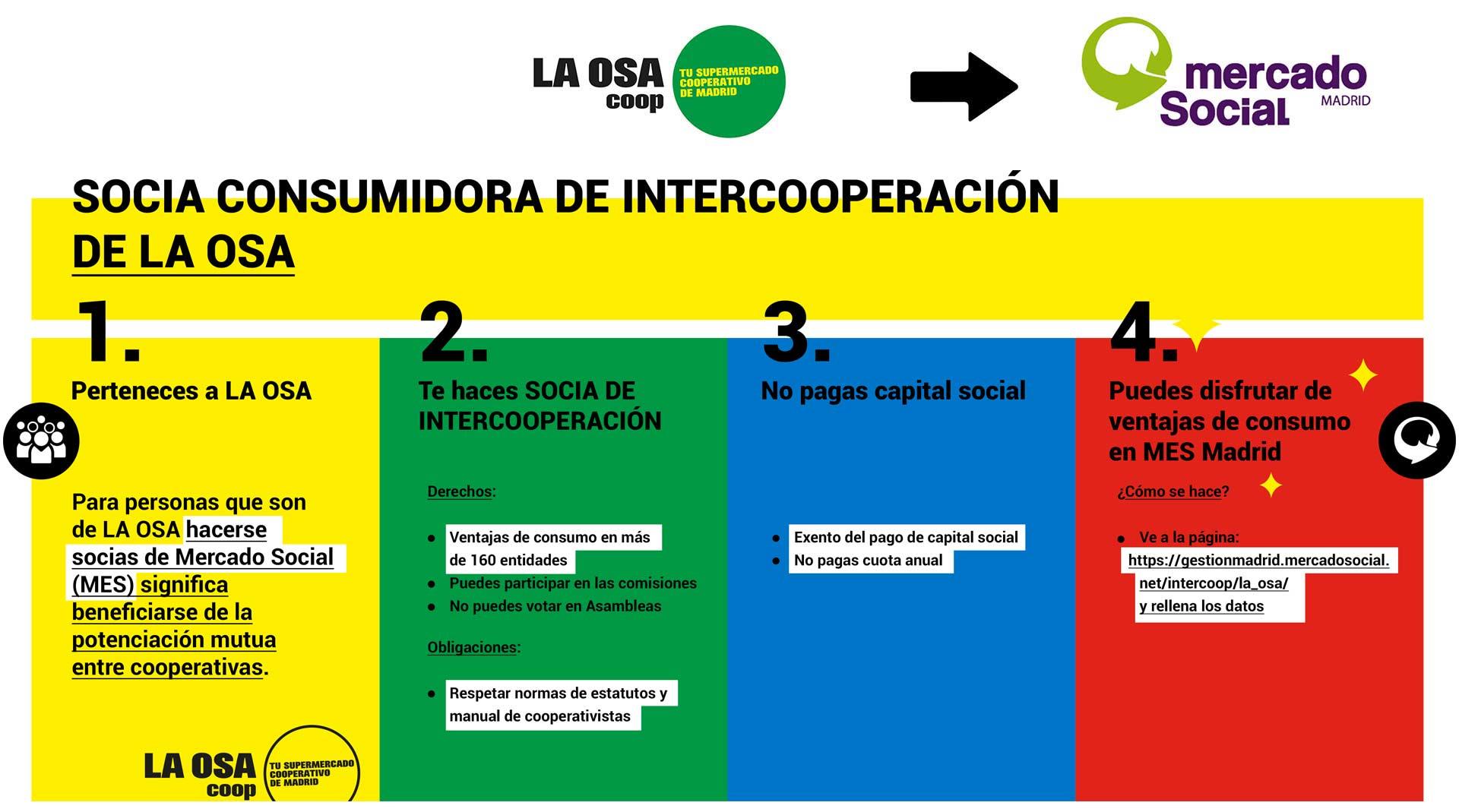 Acuerdo LA OSA - MES Madrid