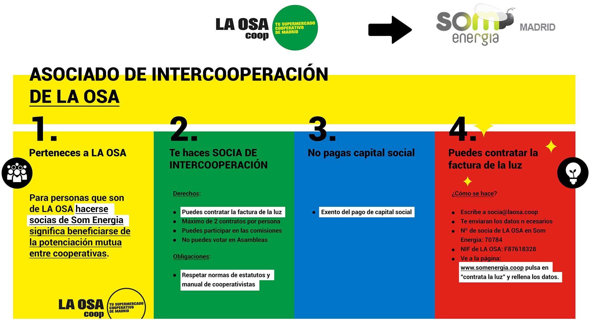 Acuerdo LA OSA - Som Energia